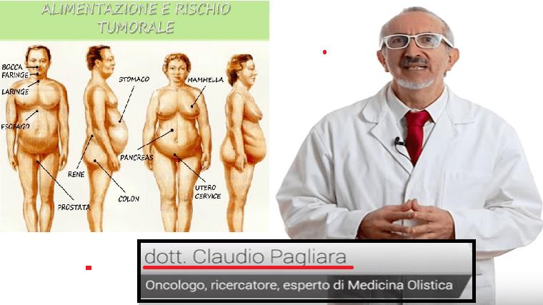 cancro e alimentazione
