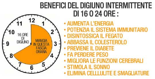 digiuno intermittente benefici